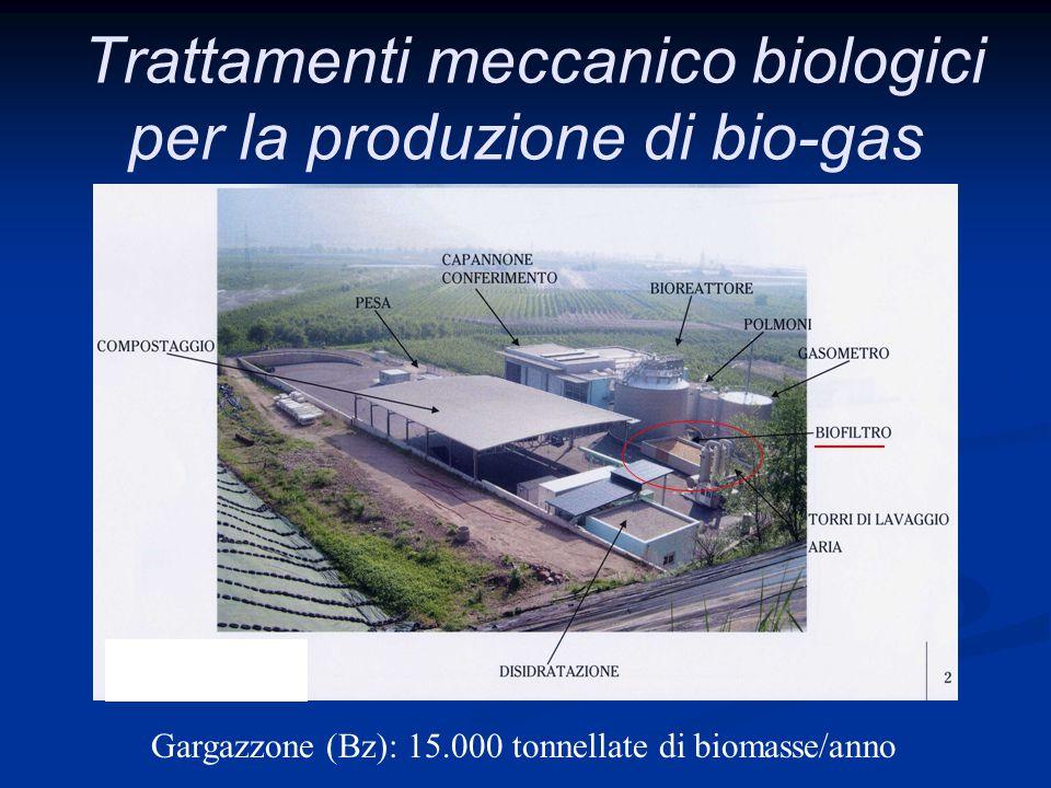 Trattamenti meccanico biologici per la produzione di bio-gas Gargazzone (Bz): 15.000 tonnellate di biomasse/anno