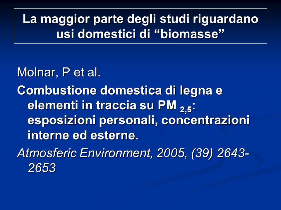 La maggior parte degli studi riguardano usi domestici di biomasse Molnar, P et al.