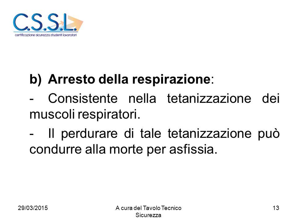 13 b)Arresto della respirazione: -Consistente nella tetanizzazione dei muscoli respiratori. -Il perdurare di tale tetanizzazione può condurre alla mor