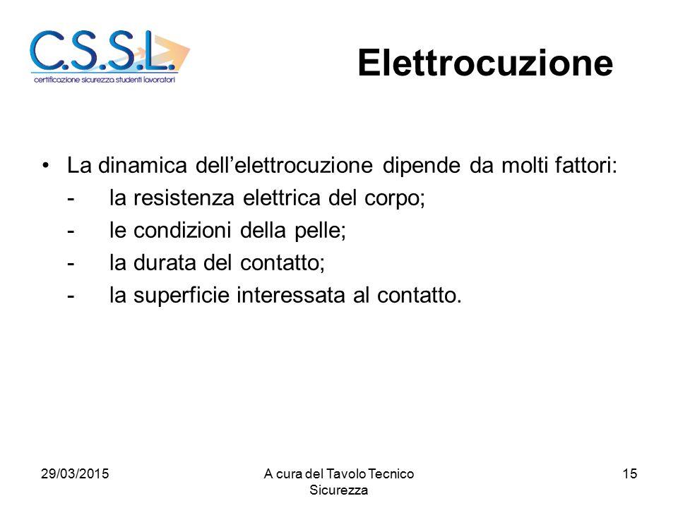 15 La dinamica dell'elettrocuzione dipende da molti fattori: -la resistenza elettrica del corpo; -le condizioni della pelle; -la durata del contatto; -la superficie interessata al contatto.