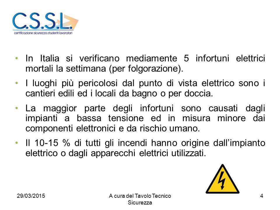 4 In Italia si verificano mediamente 5 infortuni elettrici mortali la settimana (per folgorazione). I luoghi più pericolosi dal punto di vista elettri