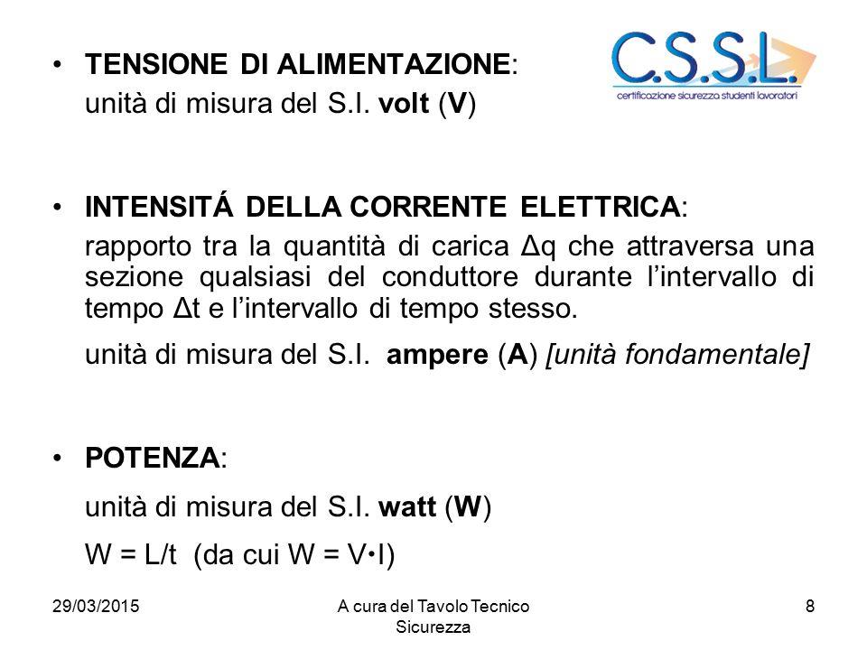 8 TENSIONE DI ALIMENTAZIONE: unità di misura del S.I. volt (V) INTENSITÁ DELLA CORRENTE ELETTRICA: rapporto tra la quantità di carica Δq che attravers