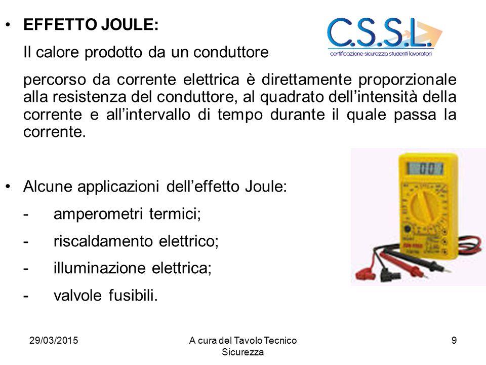 9 EFFETTO JOULE: Il calore prodotto da un conduttore percorso da corrente elettrica è direttamente proporzionale alla resistenza del conduttore, al qu