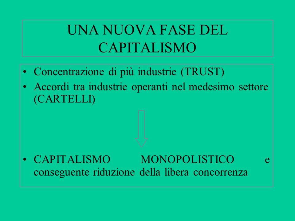 UNA NUOVA FASE DEL CAPITALISMO Concentrazione di più industrie (TRUST) Accordi tra industrie operanti nel medesimo settore (CARTELLI) CAPITALISMO MONOPOLISTICO e conseguente riduzione della libera concorrenza