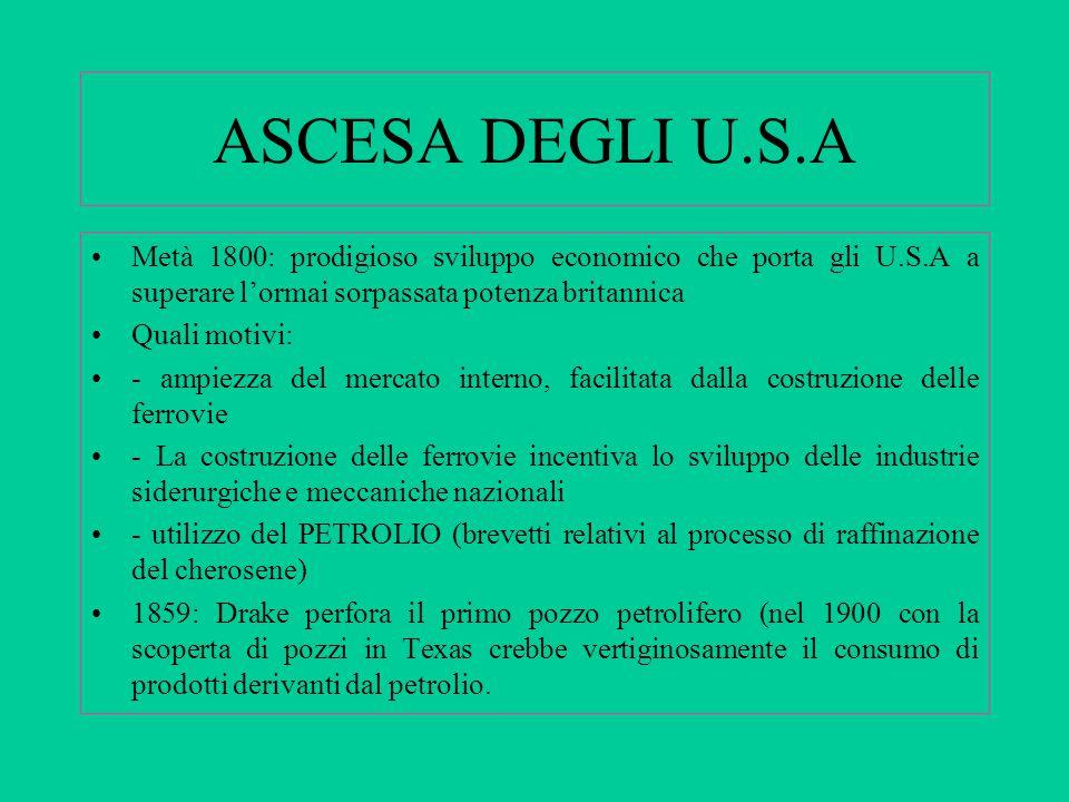 ASCESA DEGLI U.S.A Metà 1800: prodigioso sviluppo economico che porta gli U.S.A a superare l'ormai sorpassata potenza britannica Quali motivi: - ampiezza del mercato interno, facilitata dalla costruzione delle ferrovie - La costruzione delle ferrovie incentiva lo sviluppo delle industrie siderurgiche e meccaniche nazionali - utilizzo del PETROLIO (brevetti relativi al processo di raffinazione del cherosene) 1859: Drake perfora il primo pozzo petrolifero (nel 1900 con la scoperta di pozzi in Texas crebbe vertiginosamente il consumo di prodotti derivanti dal petrolio.
