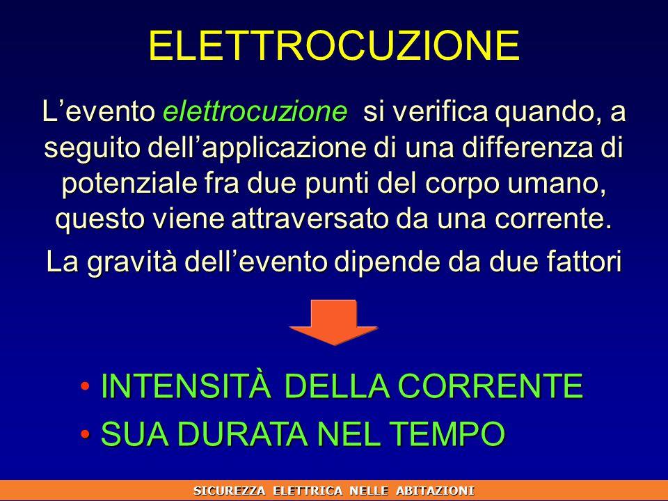 ELETTROCUZIONE L'evento elettrocuzione si verifica quando, a seguito dell'applicazione di una differenza di potenziale fra due punti del corpo umano, questo viene attraversato da una corrente.