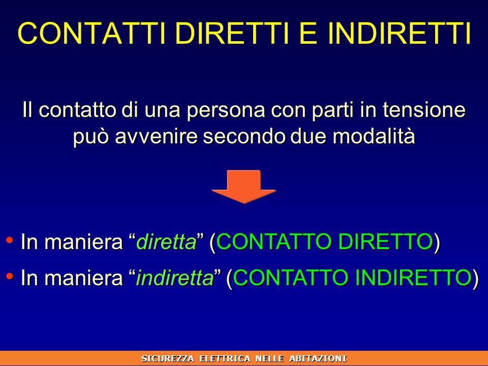 CONTATTI DIRETTI E INDIRETTI Il contatto di una persona con parti in tensione può avvenire secondo due modalità In maniera diretta (CONTATTO DIRETTO) In maniera indiretta (CONTATTO INDIRETTO) In maniera indiretta (CONTATTO INDIRETTO) SICUREZZA ELETTRICA NELLE ABITAZIONI