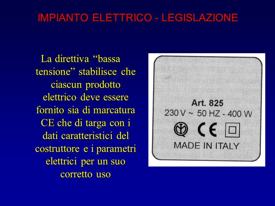 IMPIANTO ELETTRICO - LEGISLAZIONE La direttiva bassa tensione stabilisce che ciascun prodotto elettrico deve essere fornito sia di marcatura CE che di targa con i dati caratteristici del costruttore e i parametri elettrici per un suo corretto uso
