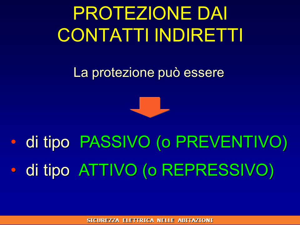 PROTEZIONE DAI CONTATTI INDIRETTI La protezione può essere di tipo PASSIVO (o PREVENTIVO) di tipo ATTIVO (o REPRESSIVO) di tipo ATTIVO (o REPRESSIVO) SICUREZZA ELETTRICA NELLE ABITAZIONI