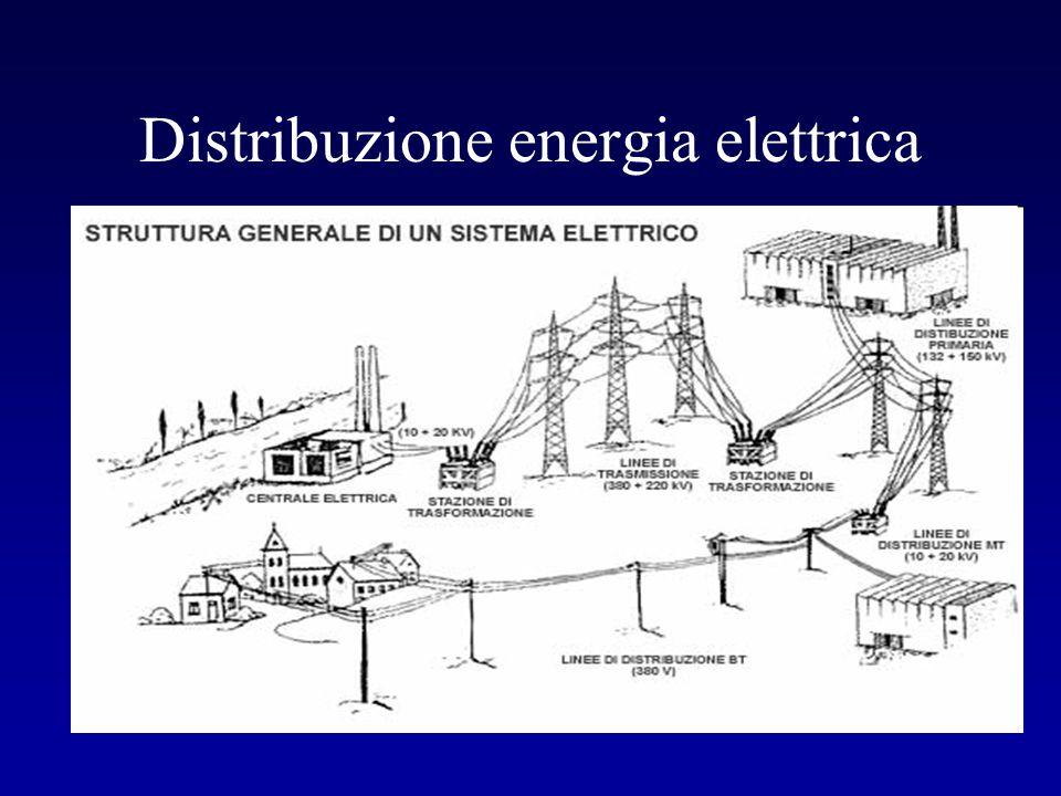 CURVE TEMPO - CORRENTE In sede internazionale (pubblicazione IEC 479) sono state definite delle curve tempo - corrente che delimitano 4 zone: ad ognuna di esse corrispondono diversi effetti fisiologici prodotti dalla corrente elettrica nel corpo umano.