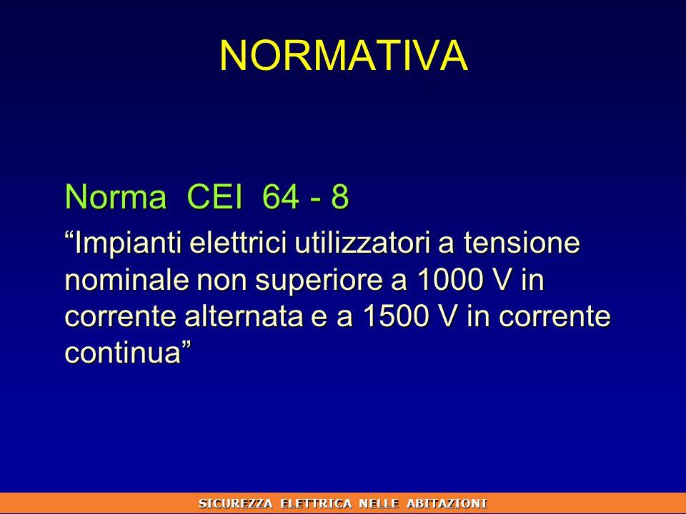NORMATIVA Norma CEI 64 - 8 Impianti elettrici utilizzatori a tensione nominale non superiore a 1000 V in corrente alternata e a 1500 V in corrente continua SICUREZZA ELETTRICA NELLE ABITAZIONI
