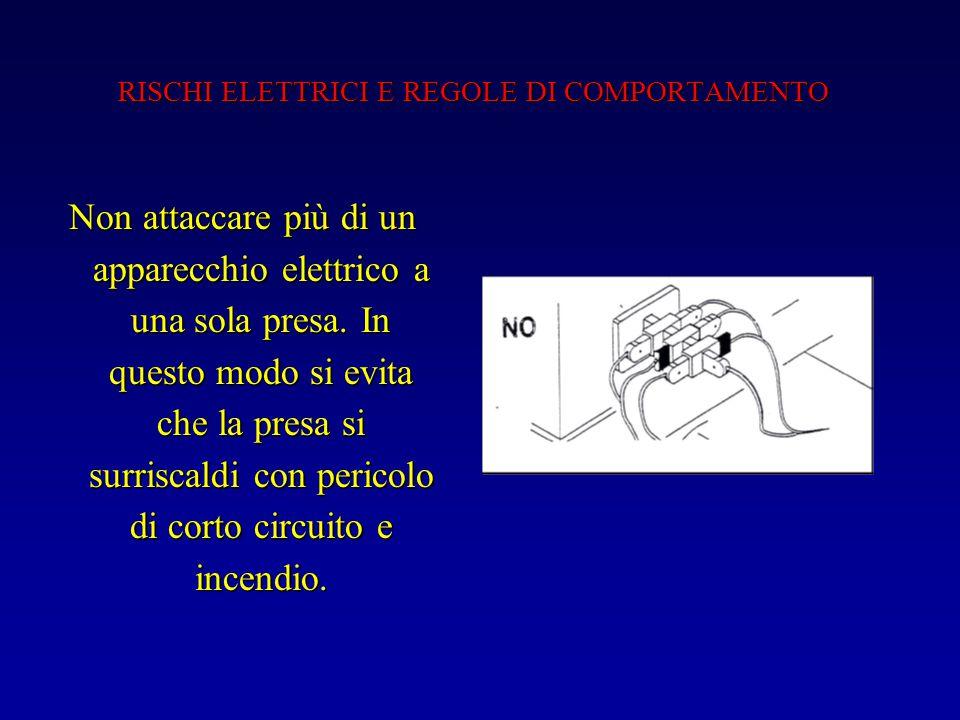 RISCHI ELETTRICI E REGOLE DI COMPORTAMENTO Non attaccare più di un apparecchio elettrico a una sola presa.