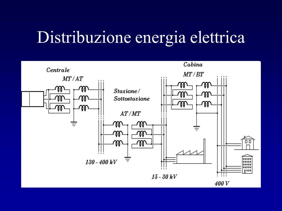 ELETTRICITÀ E CORPO UMANO Ogni attività biologica del corpo umano è accompagnata da variazioni di potenziale elettrico e quindi da circolazione di correnti convogliate in una miriade di circuiti naturali.