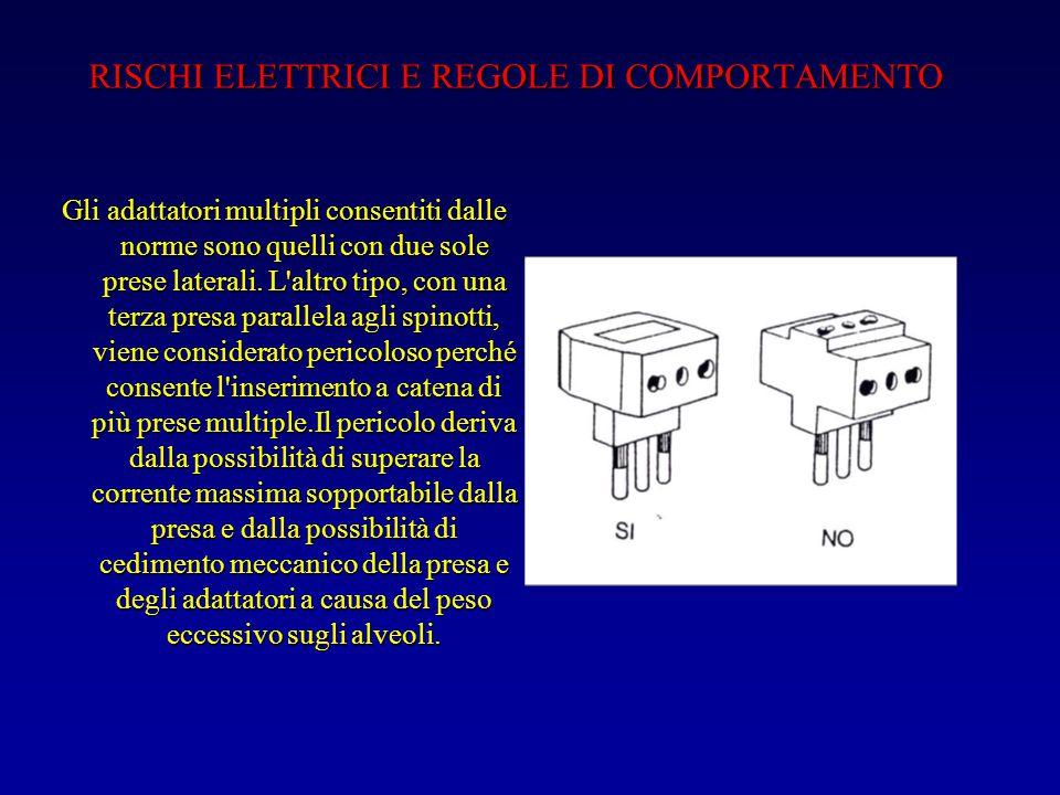 RISCHI ELETTRICI E REGOLE DI COMPORTAMENTO Gli adattatori multipli consentiti dalle norme sono quelli con due sole prese laterali.