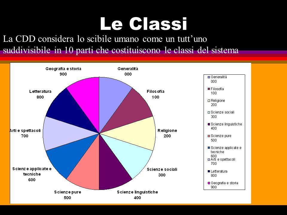 Le Classi La CDD considera lo scibile umano come un tutt'uno suddivisibile in 10 parti che costituiscono le classi del sistema