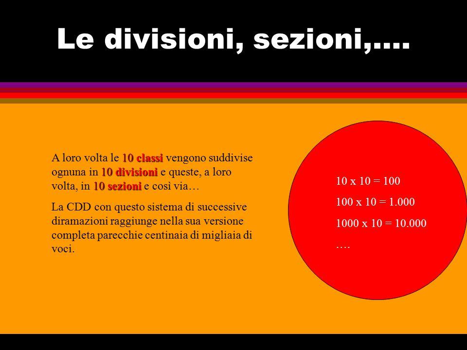 Le divisioni, sezioni,…. A loro volta le 1 11 10 c cc classi vengono suddivise ognuna in 1 11 10 d dd divisioni e queste, a loro volta, in 1 11 10 s s