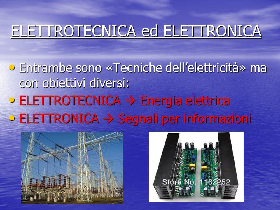 ELETTROTECNICA ed ELETTRONICA Entrambe sono «Tecniche dell'elettricità» ma con obiettivi diversi: Entrambe sono «Tecniche dell'elettricità» ma con obiettivi diversi: ELETTROTECNICA  Energia elettrica ELETTROTECNICA  Energia elettrica ELETTRONICA  Segnali per informazioni ELETTRONICA  Segnali per informazioni