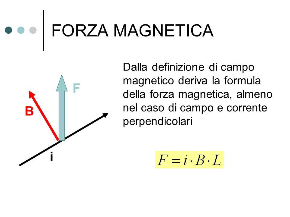 FORZA MAGNETICA Dalla definizione di campo magnetico deriva la formula della forza magnetica, almeno nel caso di campo e corrente perpendicolari i B F