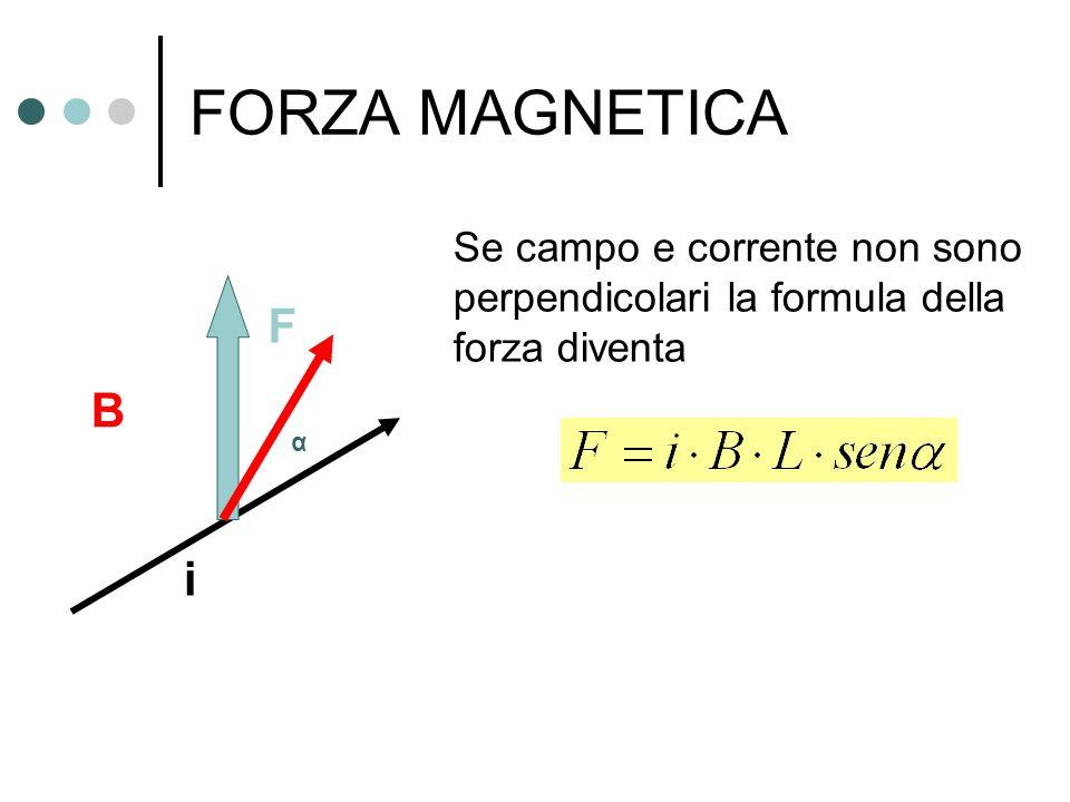 FORZA MAGNETICA Se campo e corrente non sono perpendicolari la formula della forza diventa i B F α