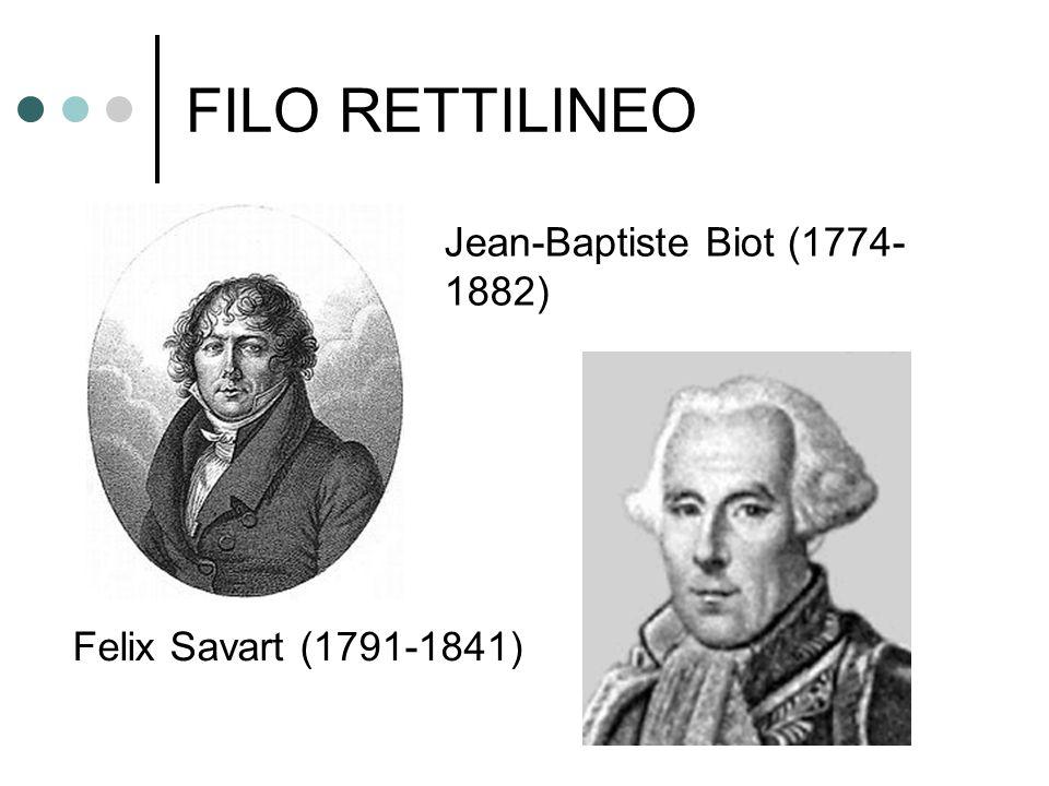 FILO RETTILINEO Jean-Baptiste Biot (1774- 1882) Felix Savart (1791-1841)