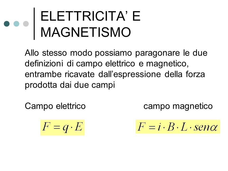 Allo stesso modo possiamo paragonare le due definizioni di campo elettrico e magnetico, entrambe ricavate dall'espressione della forza prodotta dai du