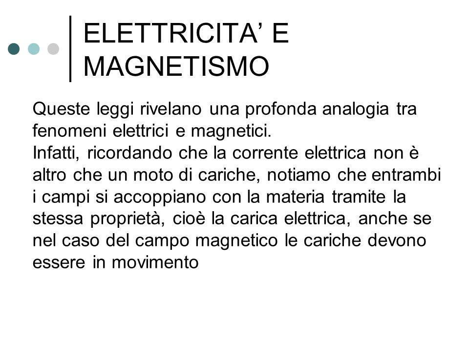 Queste leggi rivelano una profonda analogia tra fenomeni elettrici e magnetici. Infatti, ricordando che la corrente elettrica non è altro che un moto