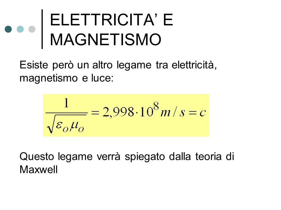 Esiste però un altro legame tra elettricità, magnetismo e luce: Questo legame verrà spiegato dalla teoria di Maxwell ELETTRICITA' E MAGNETISMO