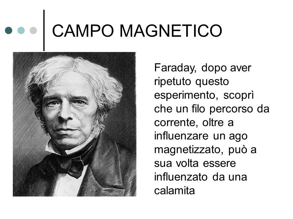 CAMPO MAGNETICO Faraday, dopo aver ripetuto questo esperimento, scoprì che un filo percorso da corrente, oltre a influenzare un ago magnetizzato, può