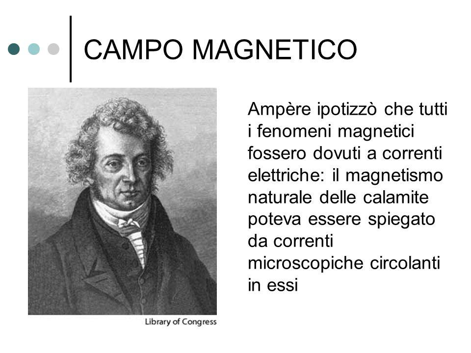 CAMPO MAGNETICO Ampère ipotizzò che tutti i fenomeni magnetici fossero dovuti a correnti elettriche: il magnetismo naturale delle calamite poteva esse