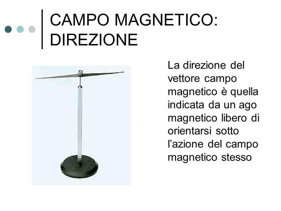 CAMPO MAGNETICO: DIREZIONE La direzione del vettore campo magnetico è quella indicata da un ago magnetico libero di orientarsi sotto l'azione del camp