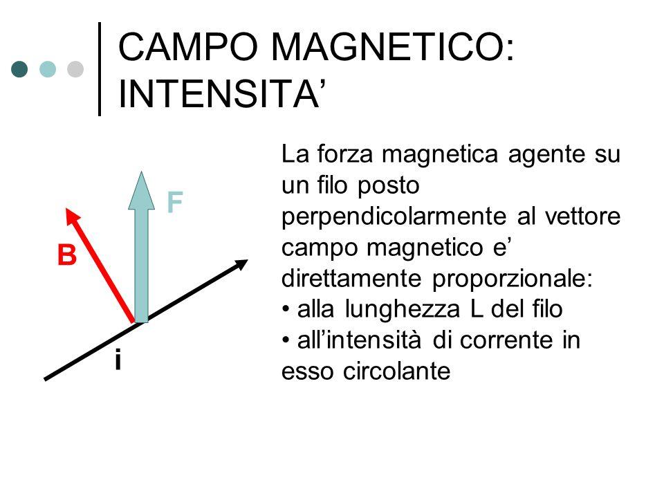 CAMPO MAGNETICO: INTENSITA' La forza magnetica agente su un filo posto perpendicolarmente al vettore campo magnetico e' direttamente proporzionale: al