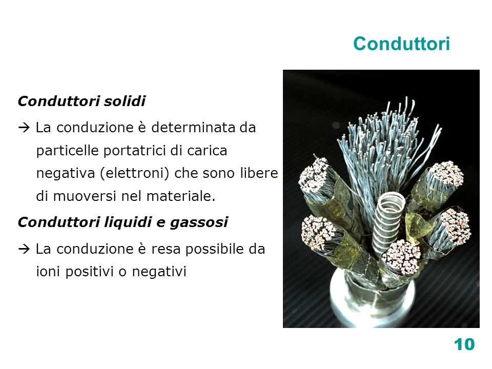 10 Conduttori Conduttori solidi  La conduzione è determinata da particelle portatrici di carica negativa (elettroni) che sono libere di muoversi nel