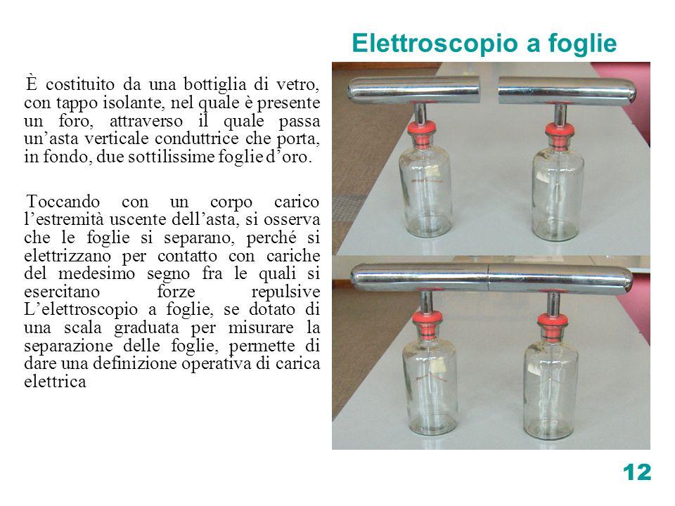 12 Elettroscopio a foglie È costituito da una bottiglia di vetro, con tappo isolante, nel quale è presente un foro, attraverso il quale passa un'asta