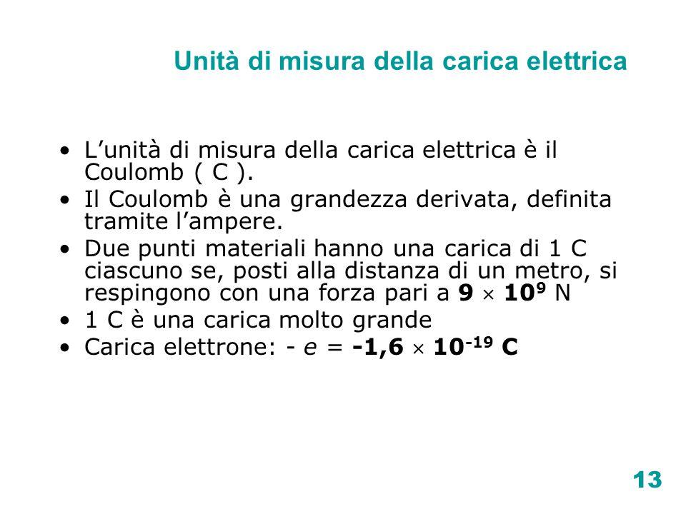 13 Unità di misura della carica elettrica L'unità di misura della carica elettrica è il Coulomb ( C ). Il Coulomb è una grandezza derivata, definita t