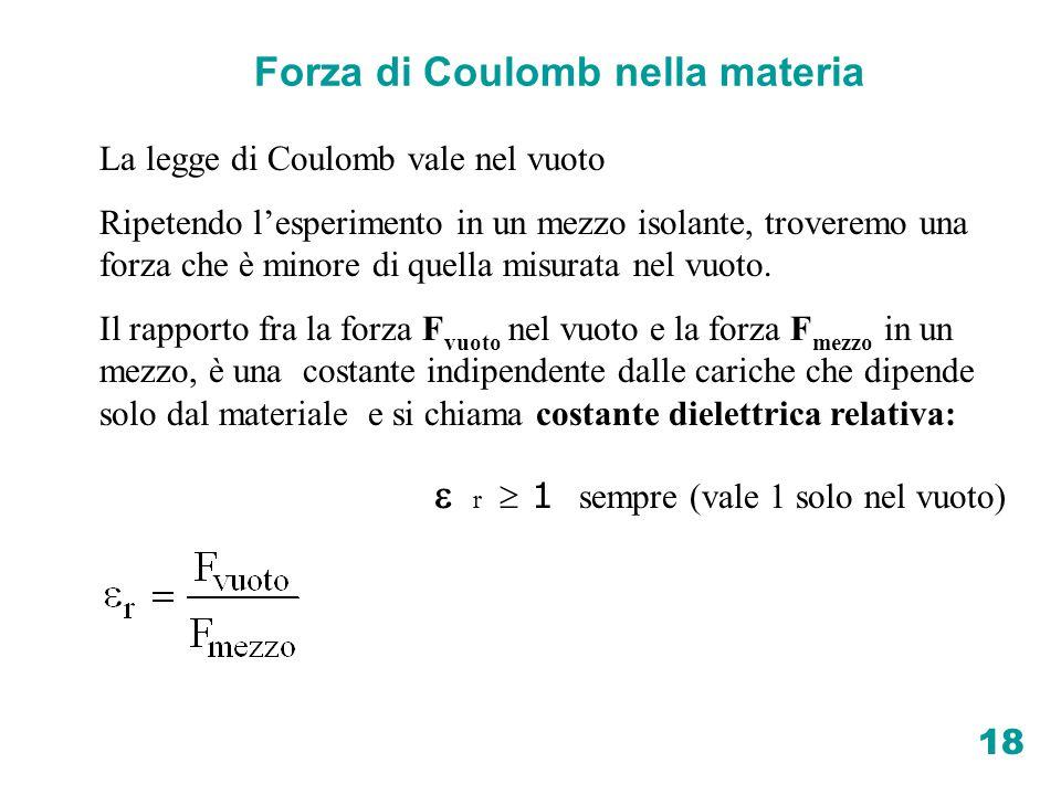 18 La legge di Coulomb vale nel vuoto Ripetendo l'esperimento in un mezzo isolante, troveremo una forza che è minore di quella misurata nel vuoto. Il