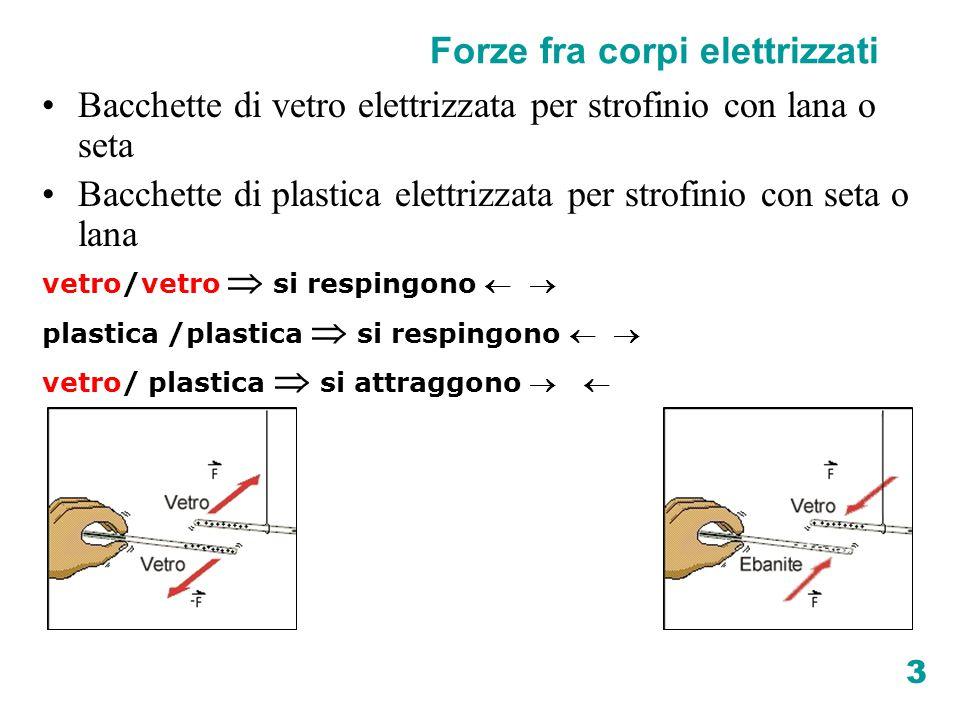 3 Bacchette di vetro elettrizzata per strofinio con lana o seta Bacchette di plastica elettrizzata per strofinio con seta o lana Forze fra corpi elett