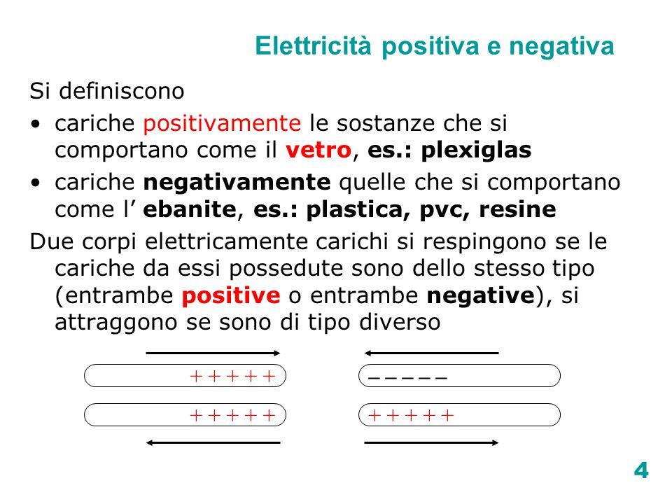 4 Elettricità positiva e negativa Si definiscono cariche positivamente le sostanze che si comportano come il vetro, es.: plexiglas cariche negativamen