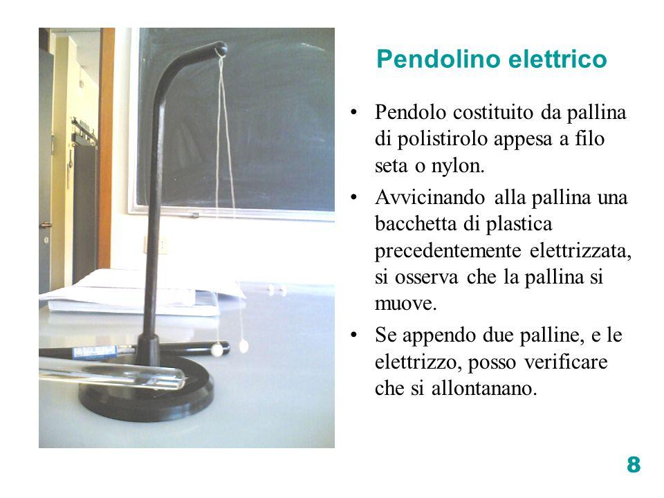 8 Pendolino elettrico Pendolo costituito da pallina di polistirolo appesa a filo seta o nylon. Avvicinando alla pallina una bacchetta di plastica prec