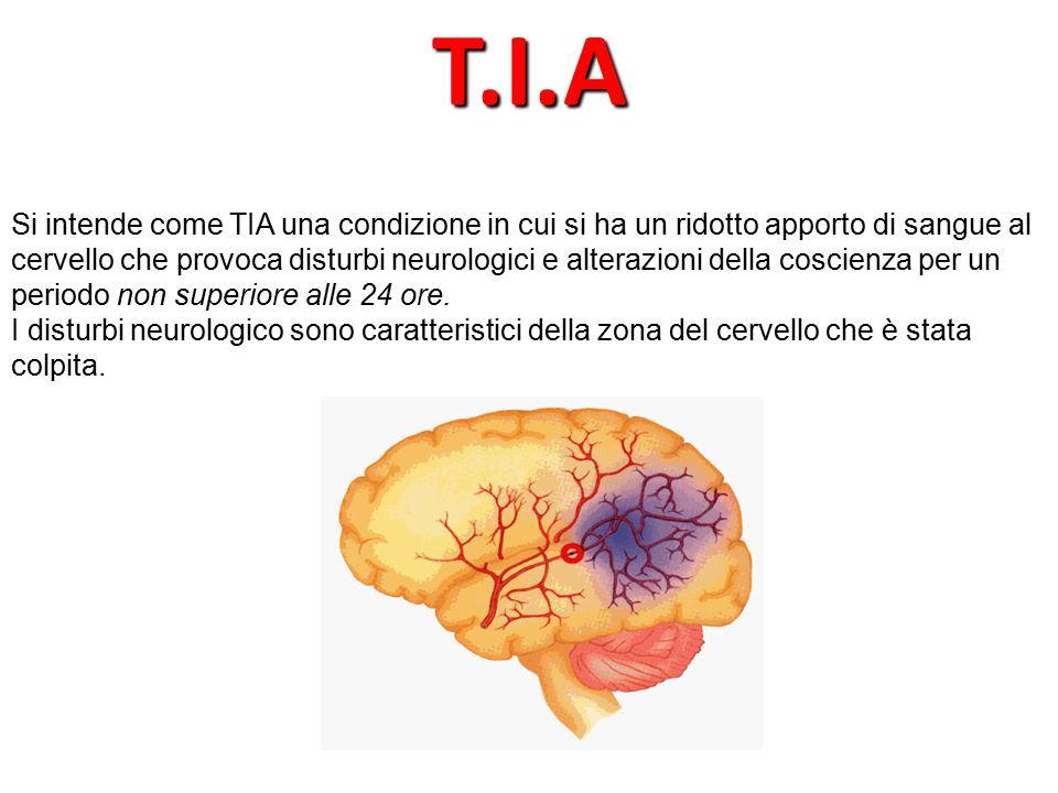 Si intende come TIA una condizione in cui si ha un ridotto apporto di sangue al cervello che provoca disturbi neurologici e alterazioni della coscienza per un periodo non superiore alle 24 ore.