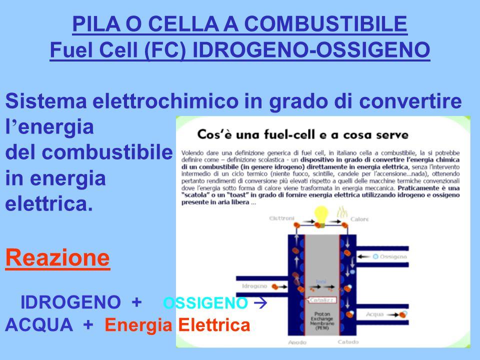 PILA O CELLA A COMBUSTIBILE Fuel Cell (FC) IDROGENO-OSSIGENO Sistema elettrochimico in grado di convertire l ' energia del combustibile in energia elettrica.