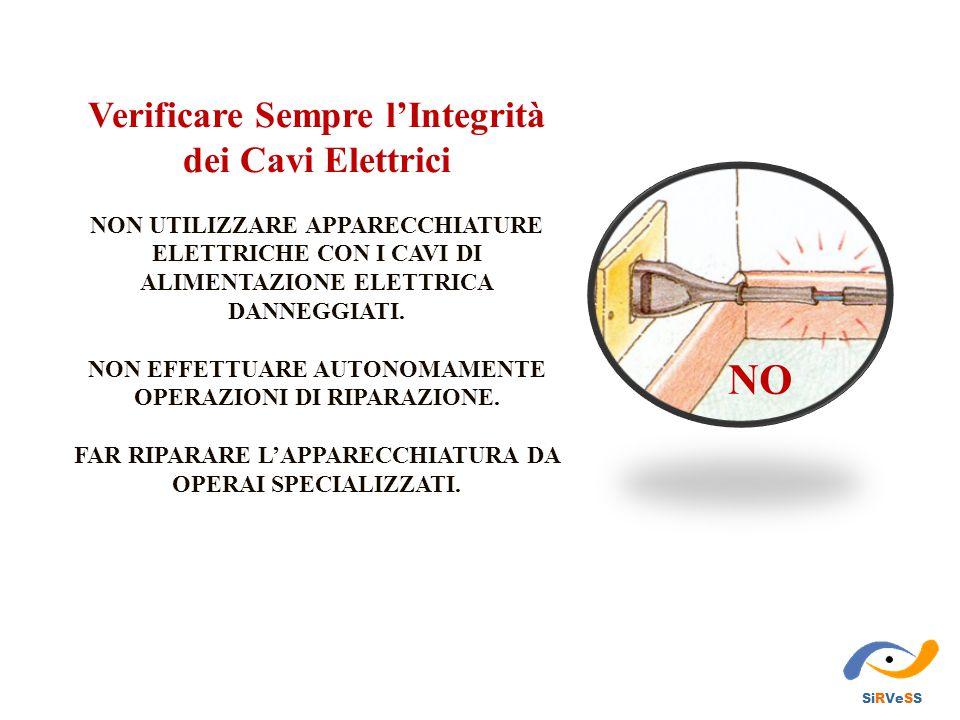 Verificare Sempre l'Integrità dei Cavi Elettrici NON UTILIZZARE APPARECCHIATURE ELETTRICHE CON I CAVI DI ALIMENTAZIONE ELETTRICA DANNEGGIATI. NON EFFE