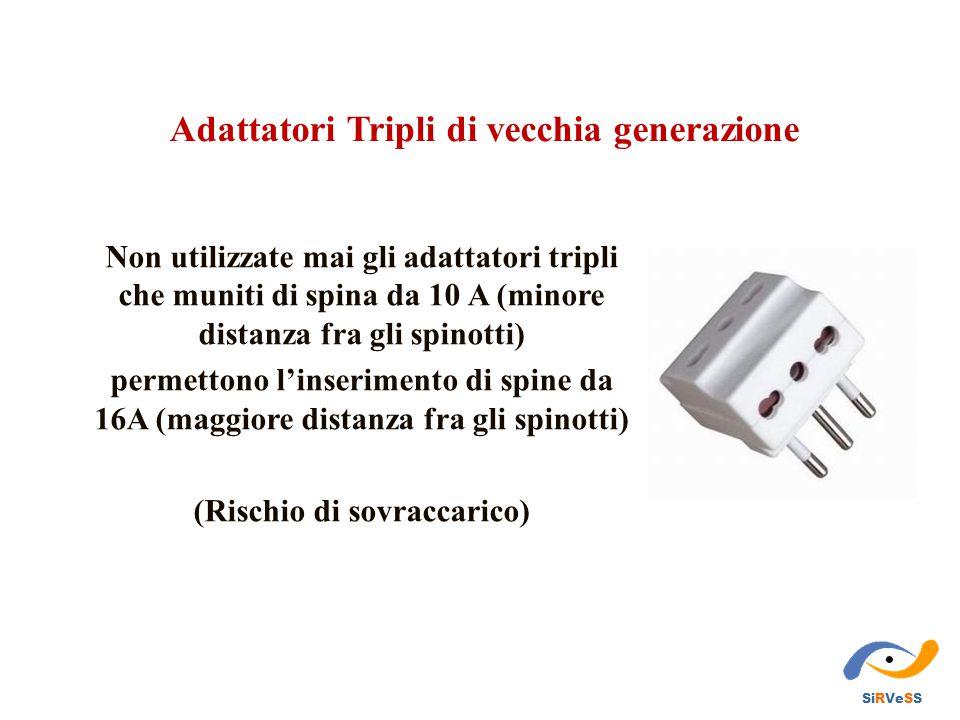 Adattatori Tripli di vecchia generazione Non utilizzate mai gli adattatori tripli che muniti di spina da 10 A (minore distanza fra gli spinotti) perme