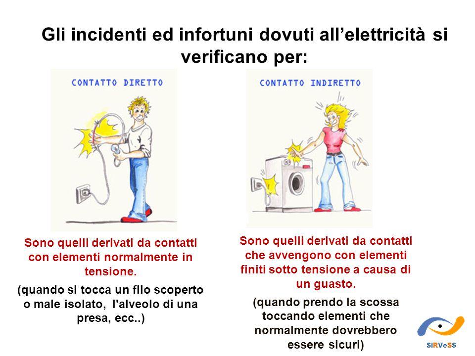 Gli incidenti ed infortuni dovuti all'elettricità si verificano per: SiRVeSS Sono quelli derivati da contatti con elementi normalmente in tensione. (q