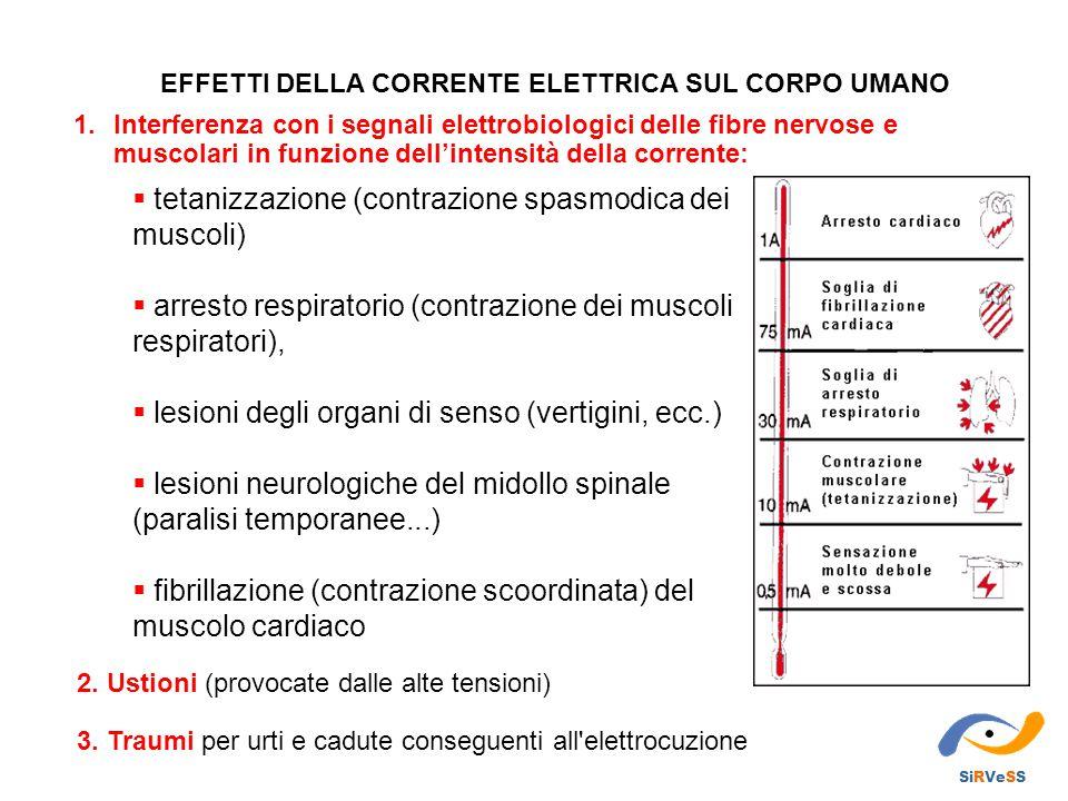  tetanizzazione (contrazione spasmodica dei muscoli)  arresto respiratorio (contrazione dei muscoli respiratori),  lesioni degli organi di senso (v