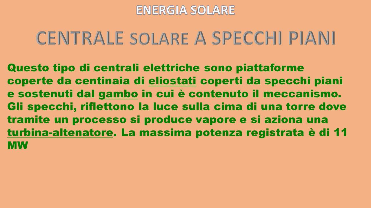Un modo veloce per produrre energia pulita direttamente dal Sole sono i pannelli fotovoltaici.
