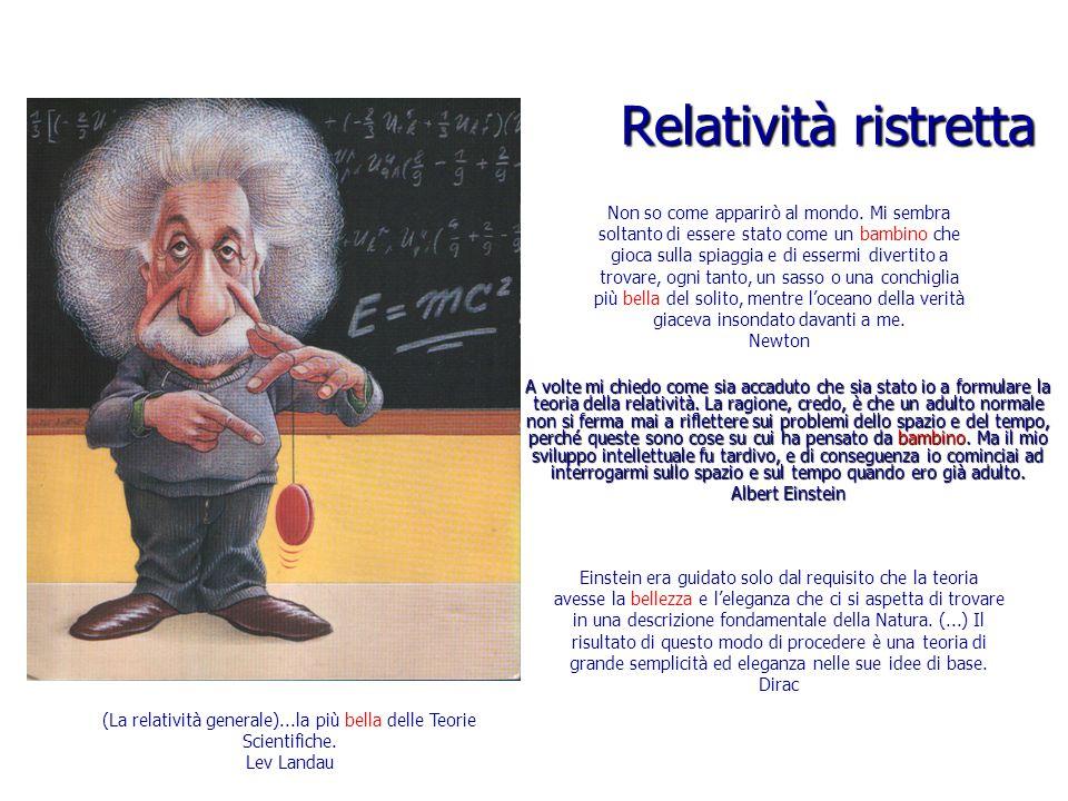 Relatività ristretta A volte mi chiedo come sia accaduto che sia stato io a formulare la teoria della relatività.