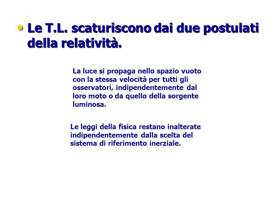Le T.L.scaturiscono dai due postulati della relatività.