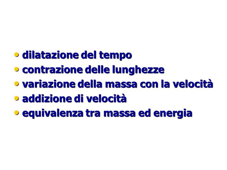 dilatazione del tempo dilatazione del tempo contrazione delle lunghezze contrazione delle lunghezze variazione della massa con la velocità variazione della massa con la velocità addizione di velocità addizione di velocità equivalenza tra massa ed energia equivalenza tra massa ed energia