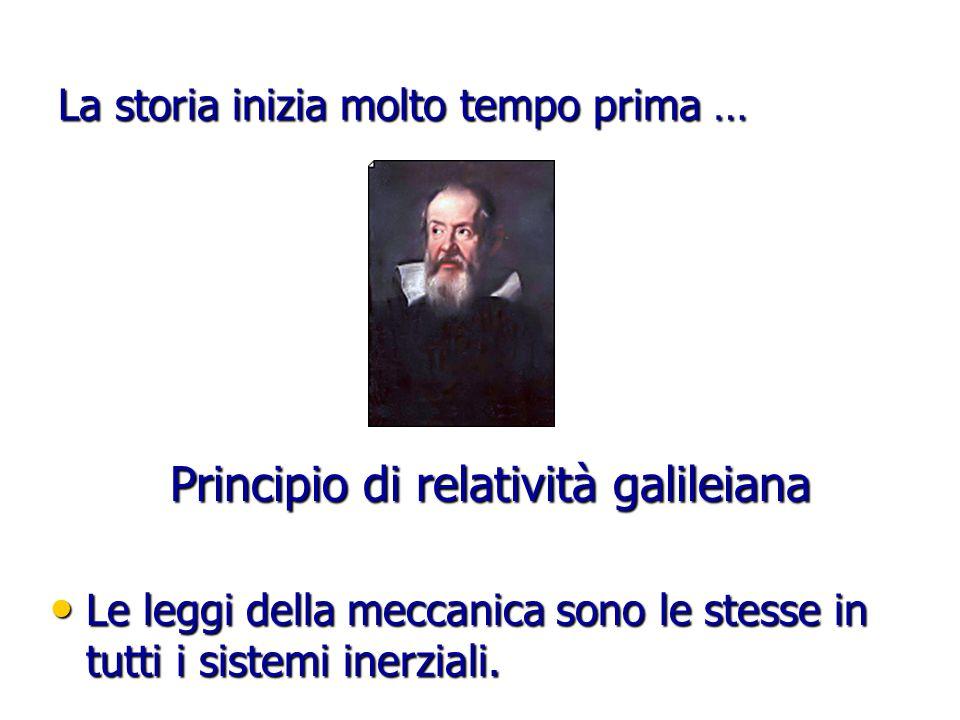 La storia inizia molto tempo prima … Principio di relatività galileiana Principio di relatività galileiana Le leggi della meccanica sono le stesse in tutti i sistemi inerziali.