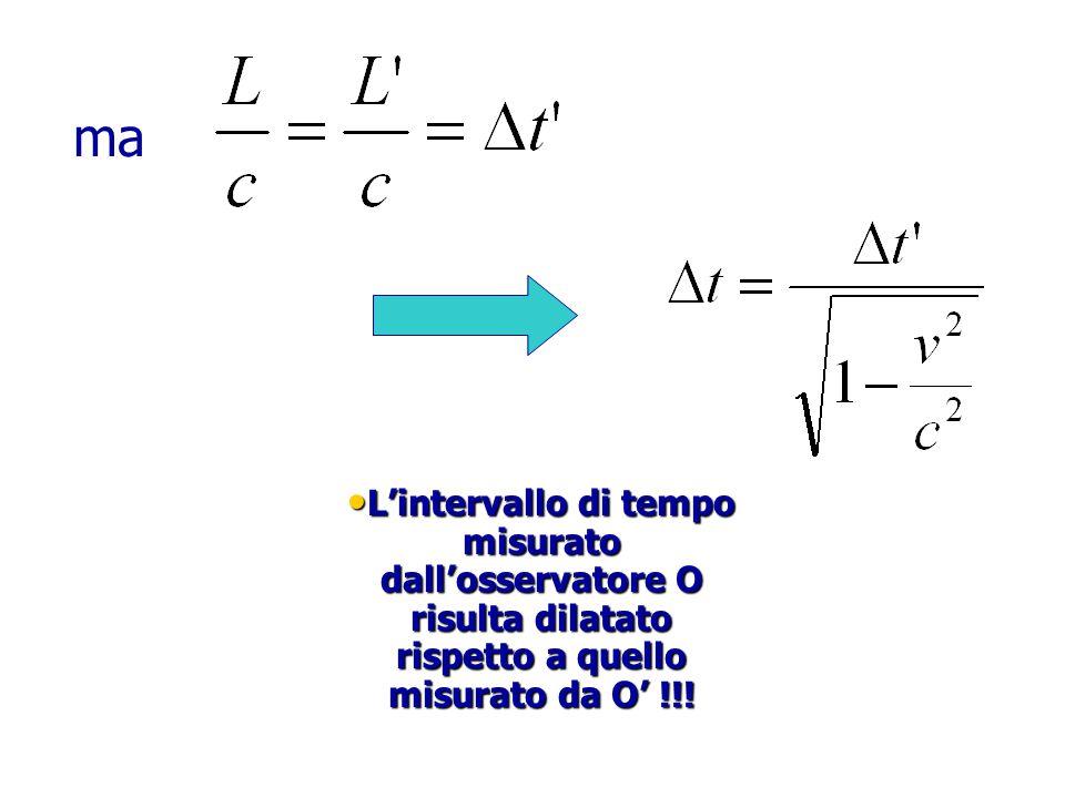 ma L'intervallo di tempo misurato dall'osservatore O risulta dilatato rispetto a quello misurato da O' !!.
